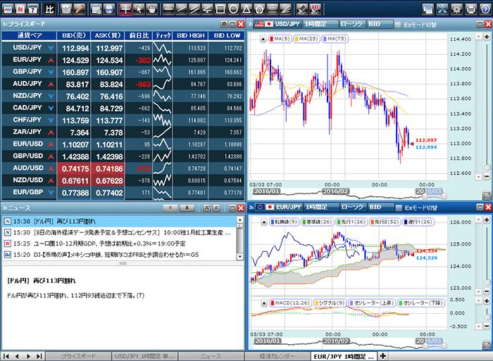 FXはGMOクリック証券